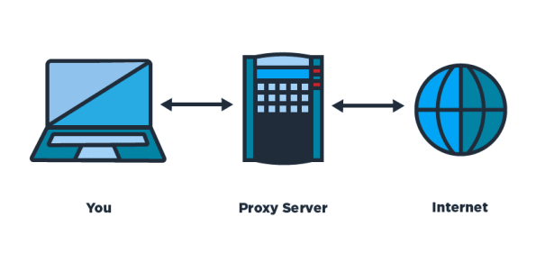 working-behind-proxy-network